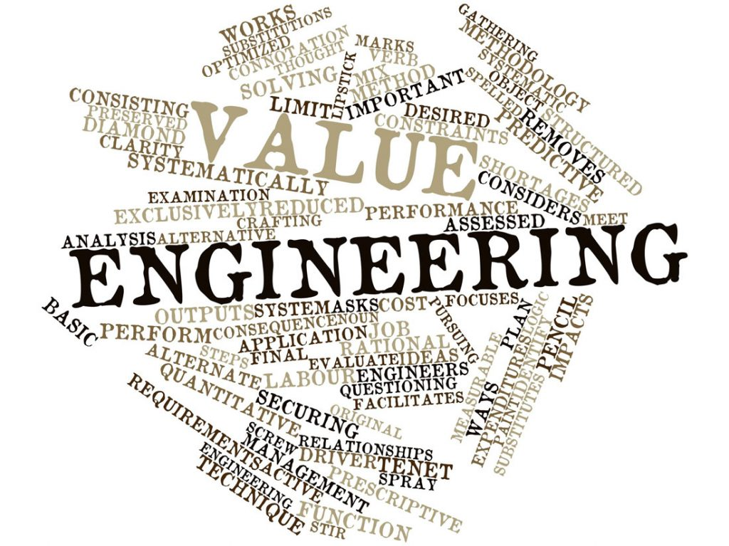 Words Related to Value Engineering